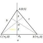 Решение одной задачи по планиметрии с использованием понятия ортоцентр