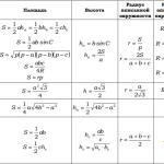 Планиметрия: треугольник